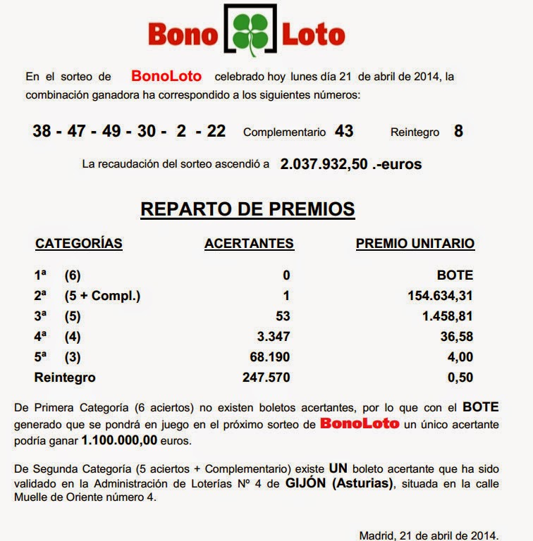 Bonoloto lunes 21 de abril de 2014