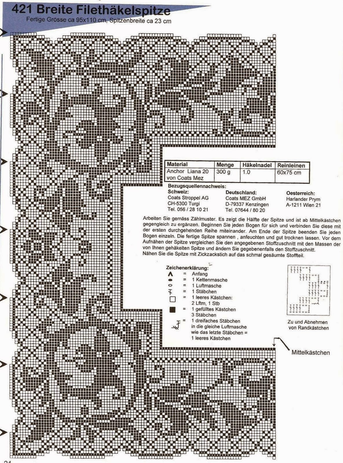 Crochet Patterns Etc : partitions crochet crochet border crochet filet crochet patterns etc ...
