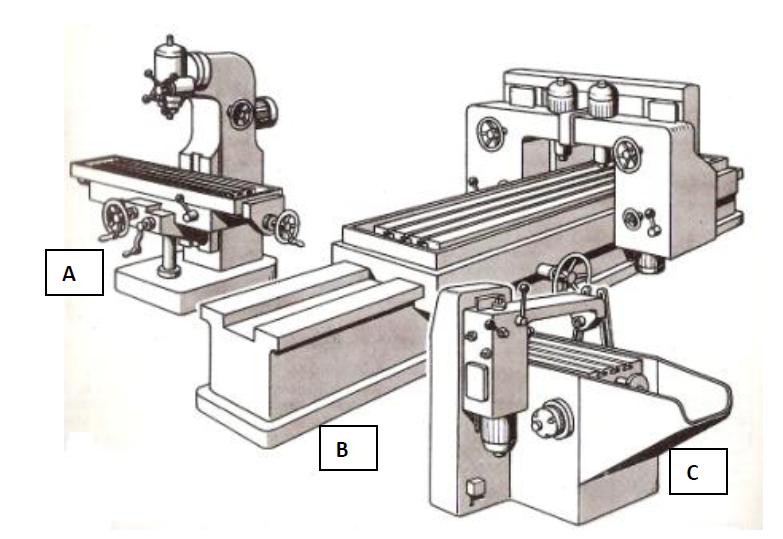 Procesos de mecanizado mediante el uso del fresadora for Tipos de fresadoras