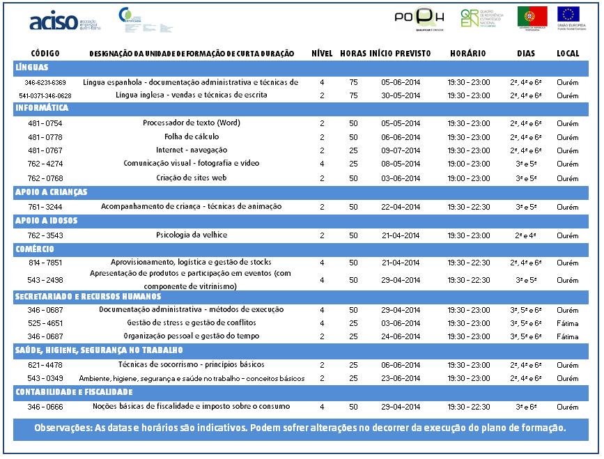 cursos financiados em Ourem e Fatima