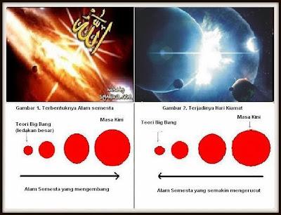 Kiamat dalam Sains dan Quran