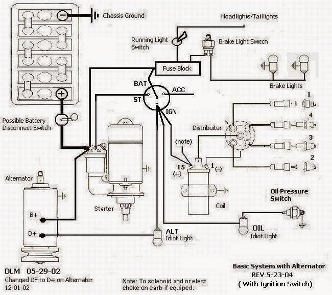 tempz   sistem jalur tegangan  stroom  pada mobil