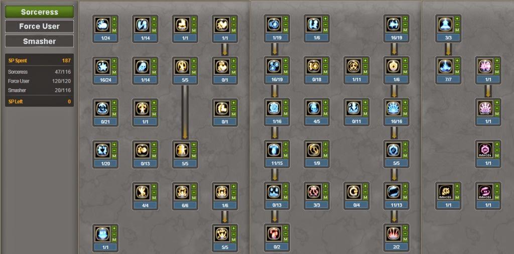 Smasher Skill Build