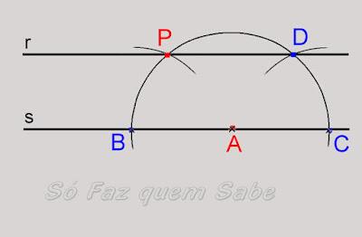 A reta determinada pelos pontos P e D é a reta paralela à reta s desejada