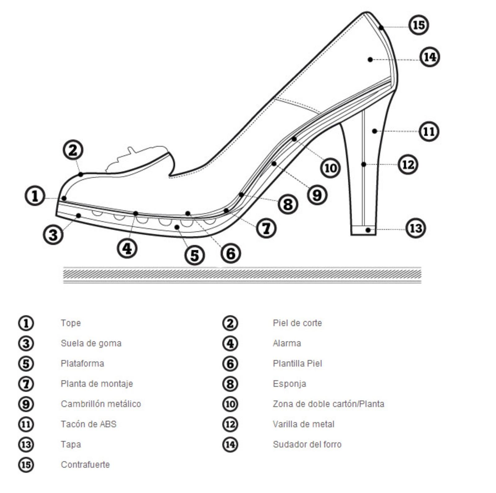 Sary Un Perez De Diseños Zapato Informales Partes AXXwBxU