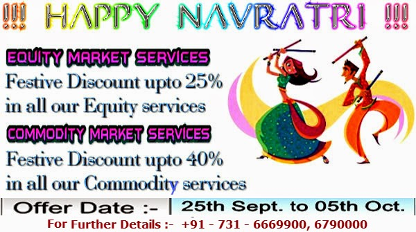 Nifty Tips, Equity Tips, Commodity Tips
