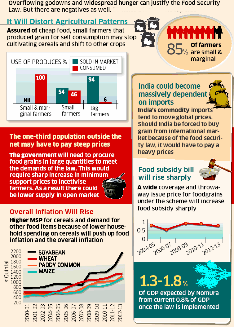 food security bill in india Highlights the national food security bill is estimated to cost rs 6,82163 crore  over three years  agriculture 'production enhancement cost'.