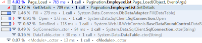 pagination application performance for 10000 records