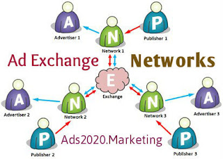 List-of-15-best-ad-exchange-networks-for-advertisers-publishers