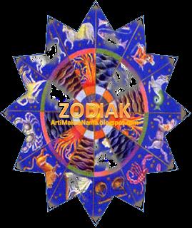 Zodiak 19 - 25 November 2012