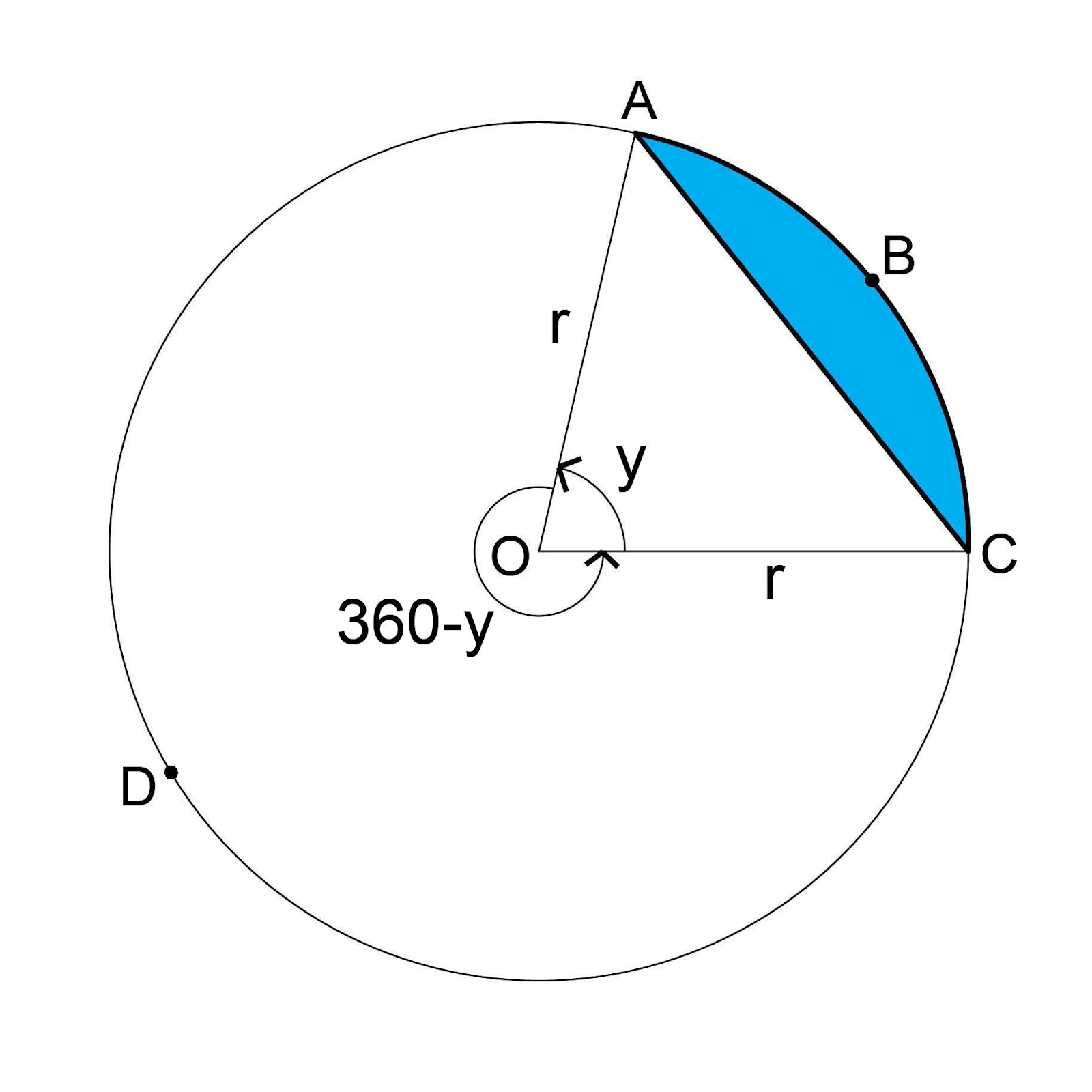 an angle subtended by an arc What is the relationship between the angle at the centre and the angles at the circumference, for angles which stand on the same arc can you prove it   the angle subtended by an arc of.