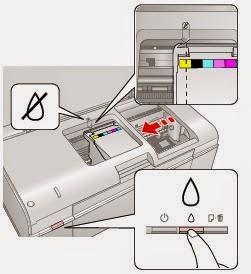 replace printer cartridge Epson T50