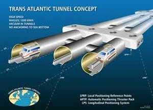 Terowongan Bawah Laut