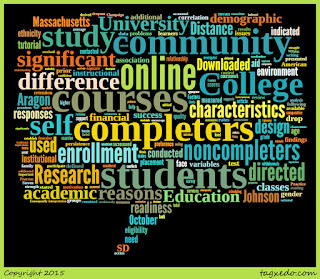 "Wordcloud of the article, ""Factors Influencing Completion and Noncompletion of Community College Online Courses"""