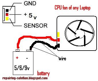 3 wire computer fan pinout : FOREX Trading  Wire Pc Fan Wiring Diagram on pc fan cooling, pc power supply diagram, pc fan cable, blue computer fan wire diagram,
