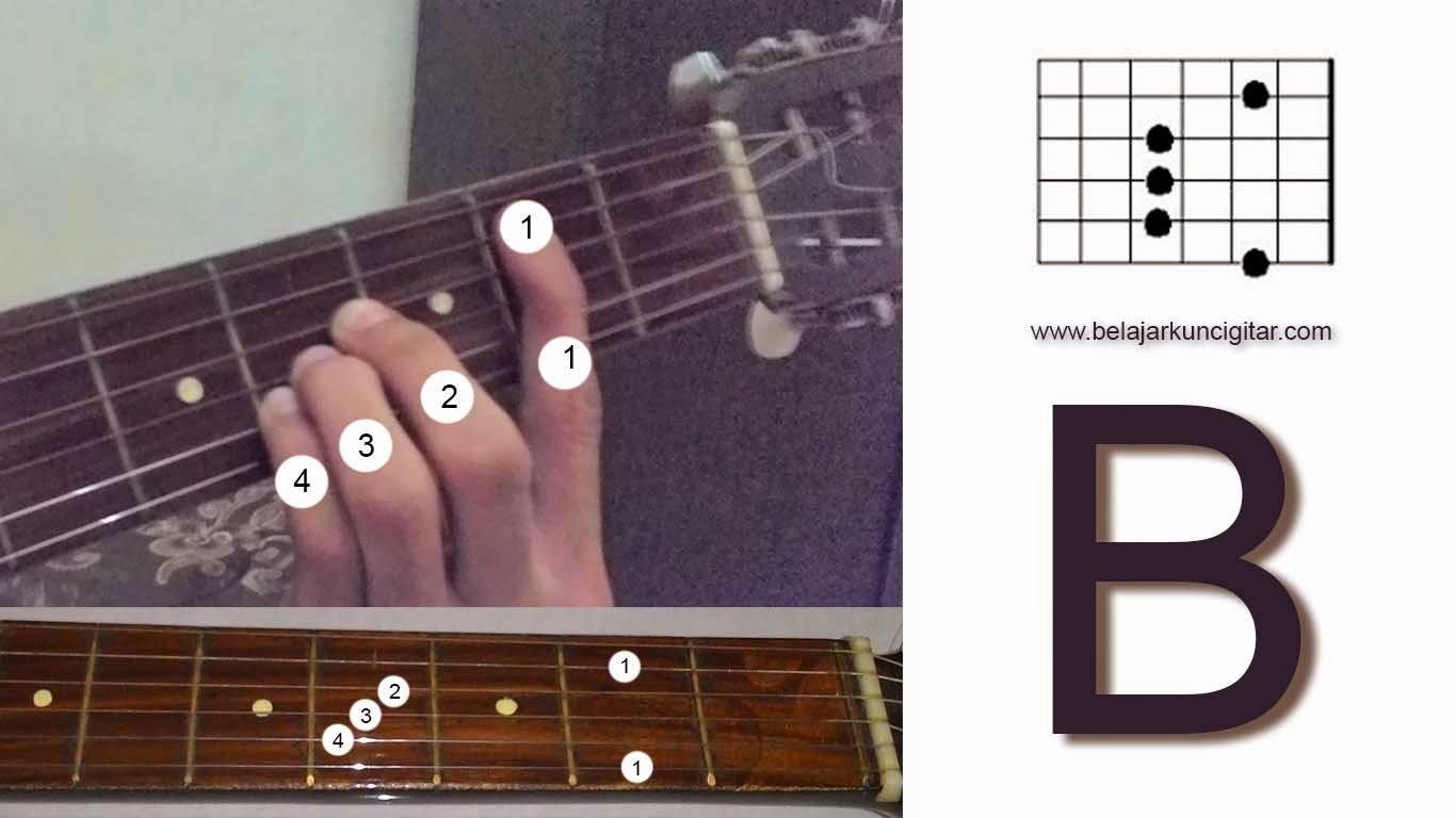 gambar kunci gitar B dan cara pegang