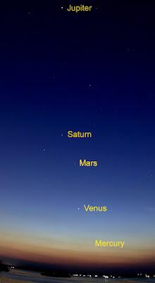 Cinco planetas se alinham no céu por um mês; saiba como ver raro fenômeno