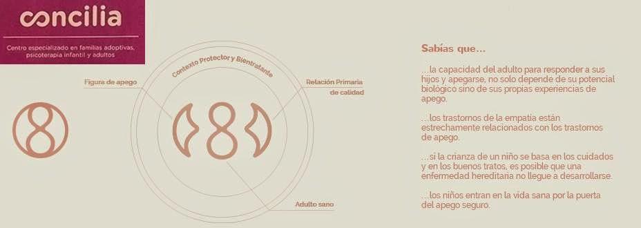 http://www.centroconcilia.es/nosotros/