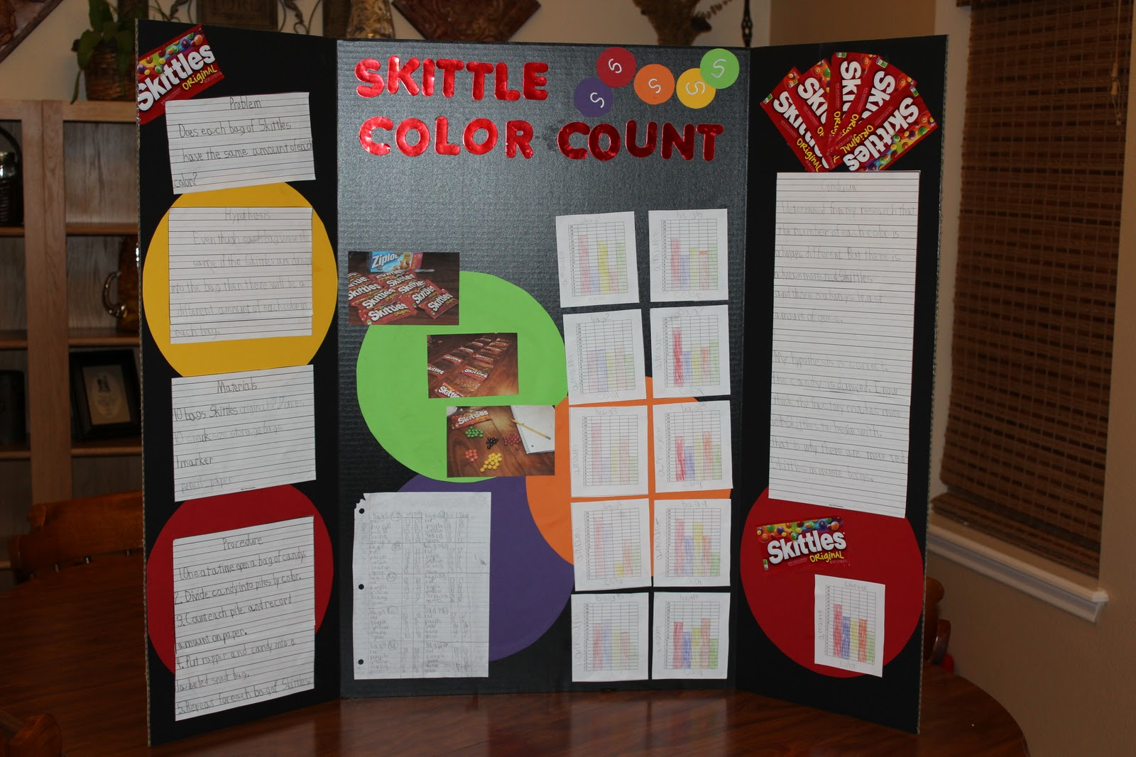 Skittles Science Projects http://cupofdaisies.blogspot.com/2011/11/science-fair-project-skittle-color.html