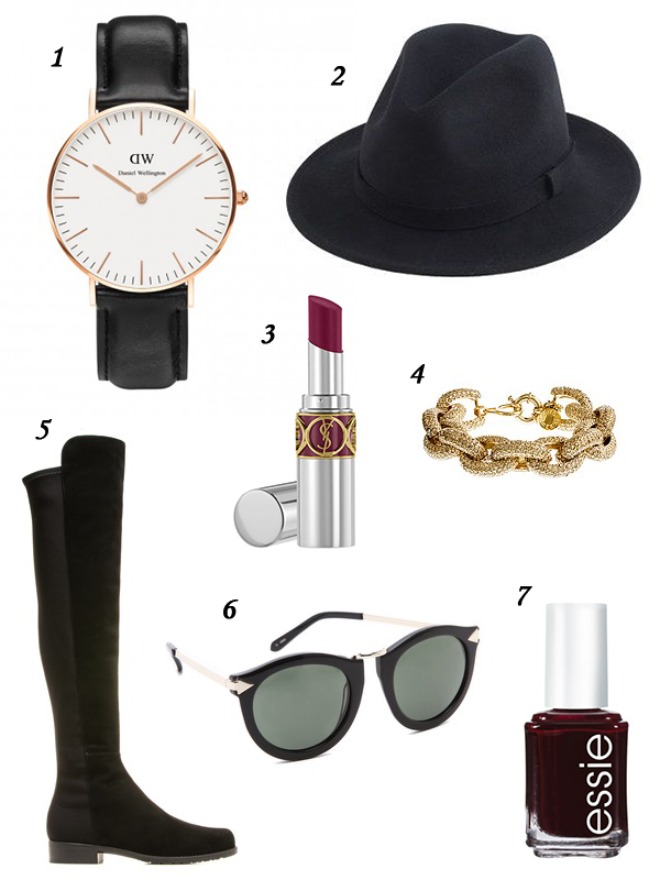 current fall obsessions