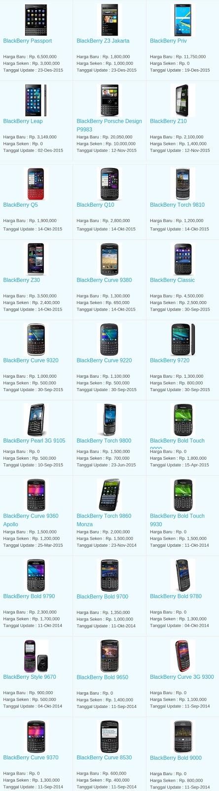 Daftar Harga Hp Blackberry Februari 2016
