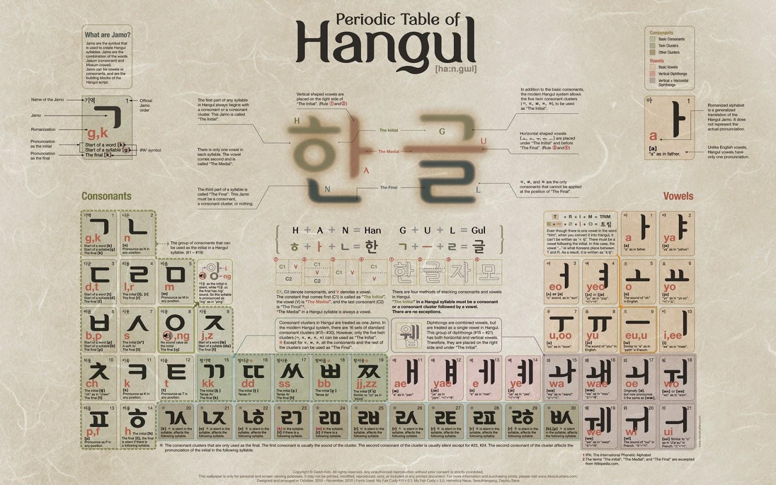 Learn Korean Language
