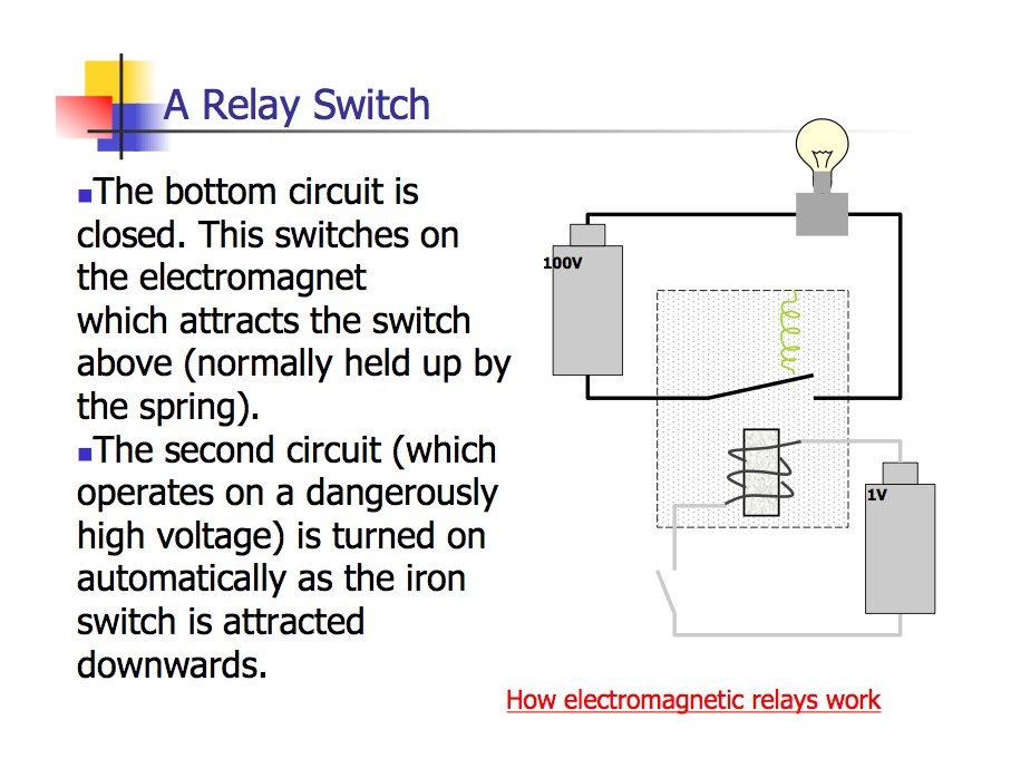 Jun 10 Class The DC Motor and Induction Physics 11