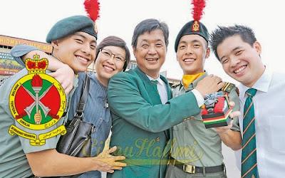 Permohonan Kemasukan Tingkatan 4 ke Maktab Tentera DiRaja (MTD) 2014