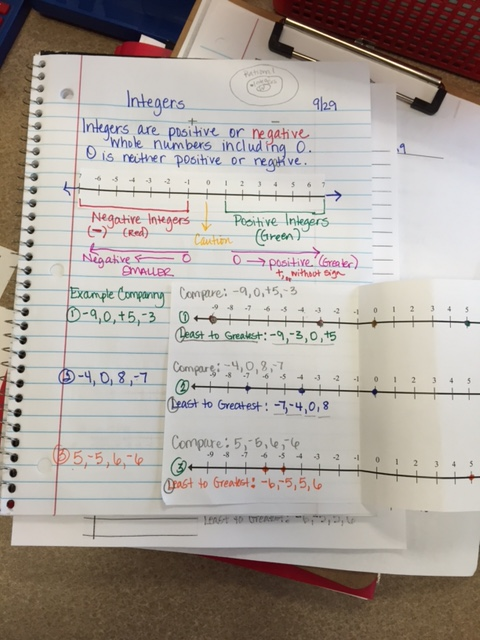 Od Rationalexpressions Screen further W F Sk as well Free Printable Math Worksheets Fraction Fractions Th Grade Th Grade Fraction Worksheets Rd Grade Fraction Worksheets in addition Screenshot likewise Original. on 5 7th grade algebra problems