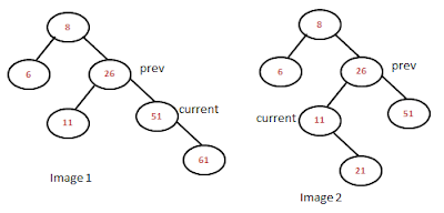 delete node from binary search tree