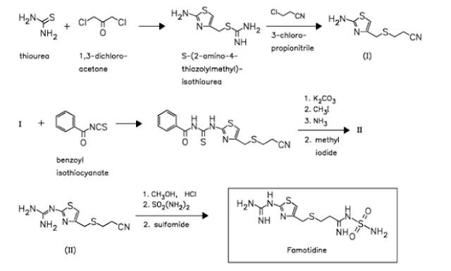 drug sythesis