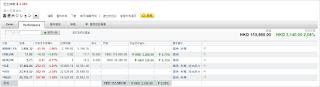 中国株コバンザメ投資20150812パフォーマンス
