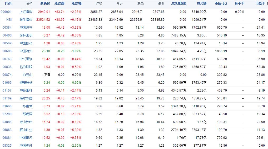 中国株コバンザメ投資ウォッチ銘柄watch20141210