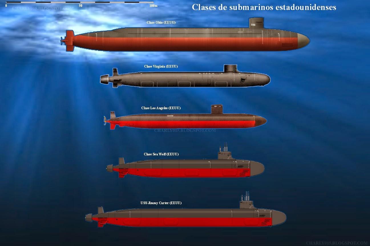сивулф подводная лодка википедия
