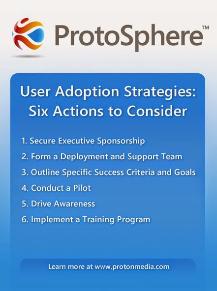 Six actions to take for a successful user adoption