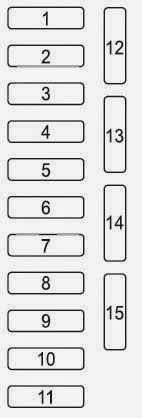 cars fuses 2014 mazda 3 fuse panel mazda 3 left side fuse box schematic diagram of the fuse box