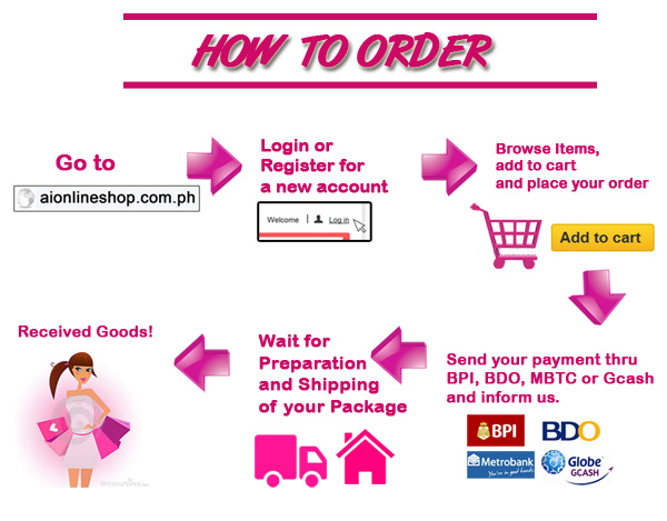 How to order on AIOnlineShopping.com