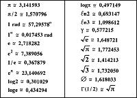 Tabela de constantes físicas
