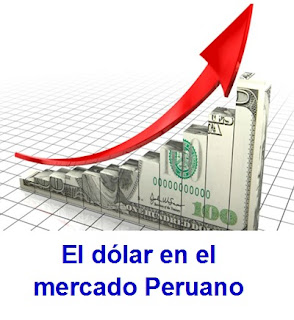 El Dolar en el Mercado Peruano