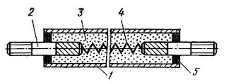 Конструкция трубчатого электронагревателя