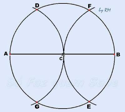 Divisão da circunferência em 6 partes iguais para inscrição de um polígono estrelado de seis pontas