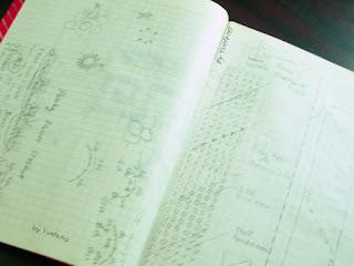 My_ideas_recording_book_content_pattern_design
