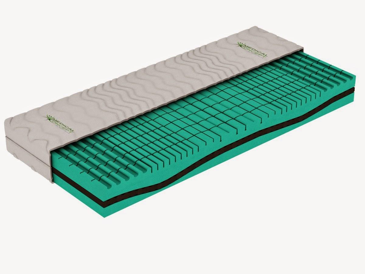 Medical Concept Premium matrac
