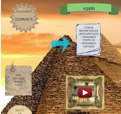 http://navegandoconxesus.edu.glogster.com/egipto13a/