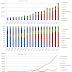 世界の携帯電話市場でのスマートフォン比率2012Q4