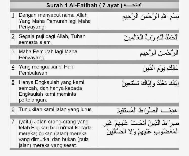 PEMBUKAAN AL FATIHAH