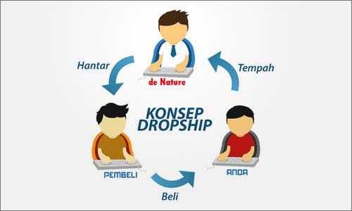 reseller dropshipping de nature indonesia