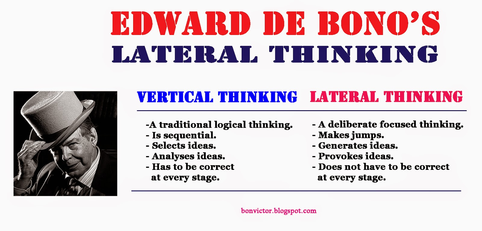 lateral thinking This lesson is going to cover a scenario where using lateral thinking would be important along the way, you'll learn several lateral thinking.
