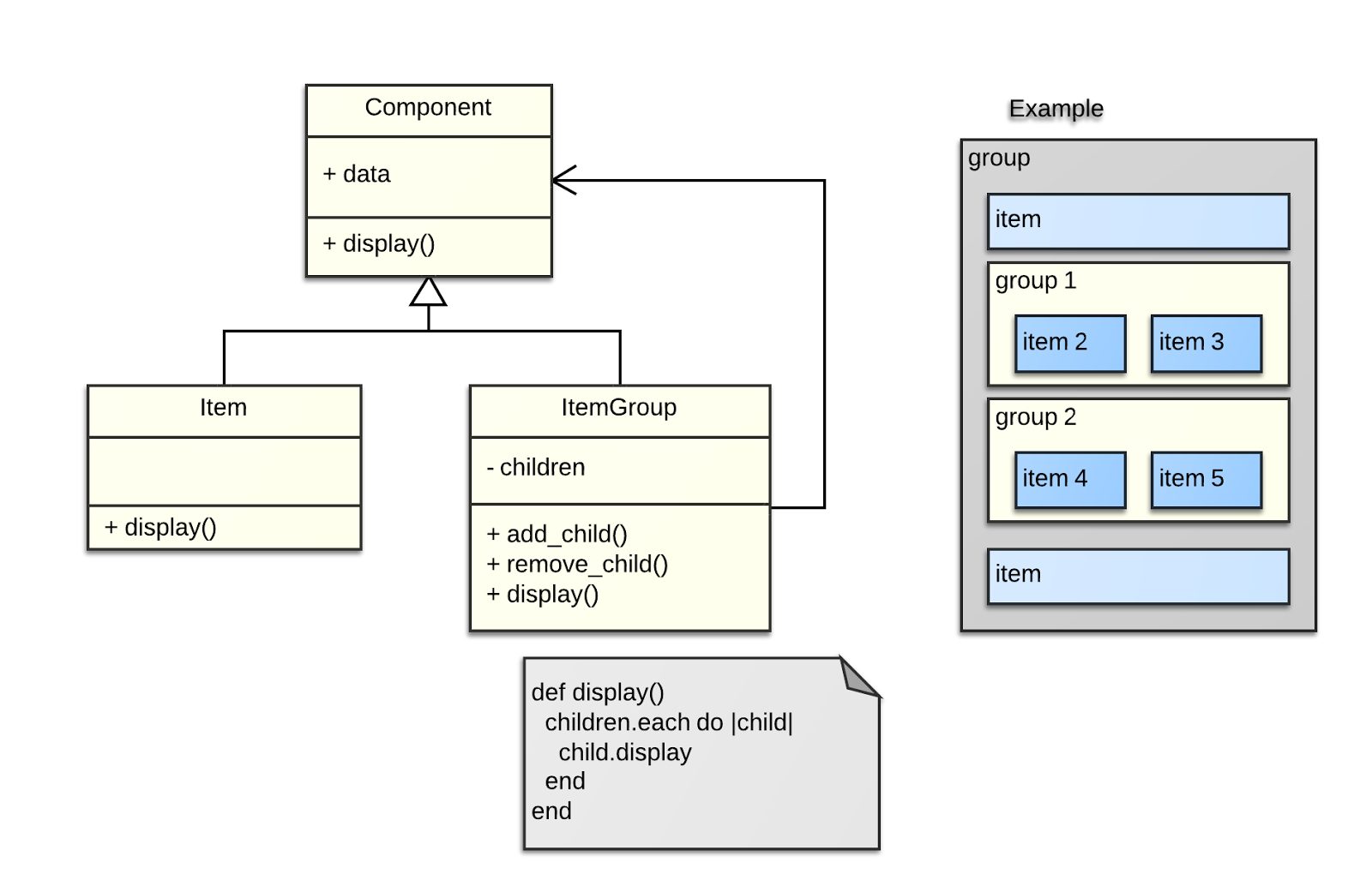Iterator Pattern Cool Inspiration Design