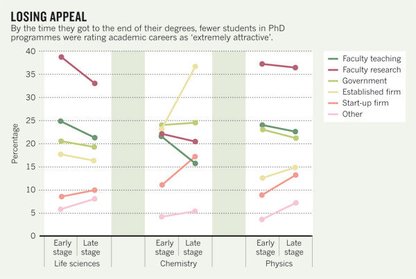 Will selective MBA/graduate programs frown on an accelerated bachelor's degree?